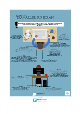 Travailler sur l'écran – Aude Réco | Écrire, créer