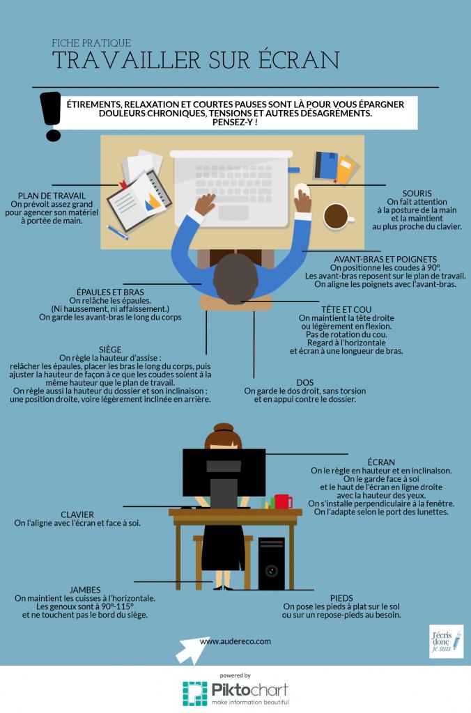 Travailler sur l'écran - Aude Réco | Écrire, créer