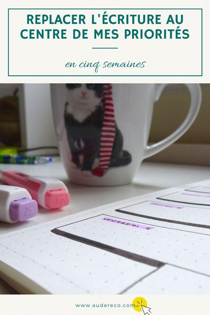 5 semaines pour replacer l'écriture au centre de mes priorités